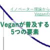 【Veganが普及する5つの要素】イノベーター理論から見るVeganの普及 #2